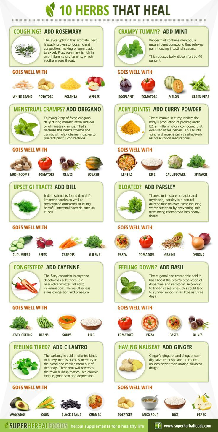 Herbs that Heal + what they go well with! LOVE this chart.