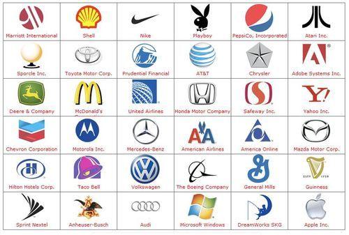 Food Company Logos Quiz | Food  Food Company Lo...