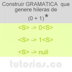 http://tutorias.co/construccion-de-gramatica-simple-0-o-1/
