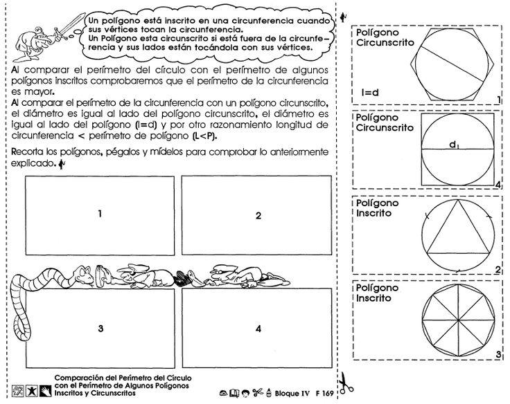 Comparación del perímetro del círculo con el perímetro de algunos polígonos inscritos y circunscritos