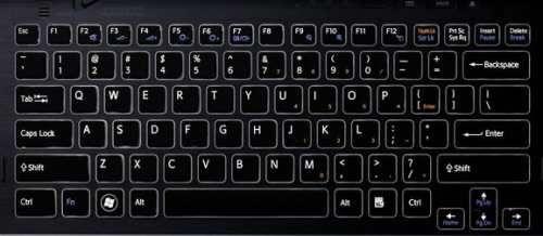 КЛАВИАТУРА НОУТБУКА - Уроки работы на ноутбуке - Дикая Правда