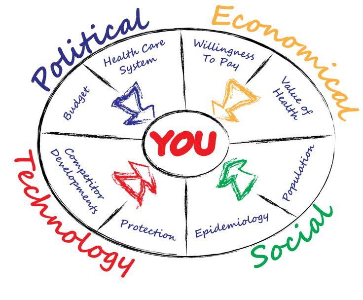 Una estrategia de comunicación se diseña para comunicar de manera efectiva y cumplir con los objetivos básicos de la organización.