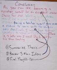 Write conclusion art essay