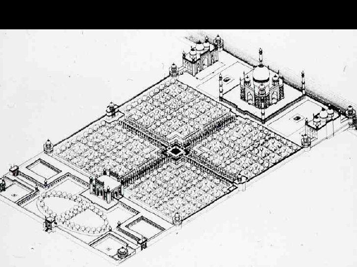 Taj Mahal Plan