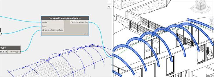 Creazione visiva di una logica con l'interfaccia di programmazione grafica Dynamo