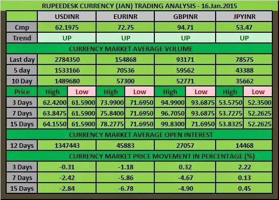 Binary trade india