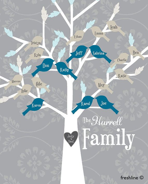 Family Tree Custom Art Print  Tree with Birds and by Freshline, $42.95