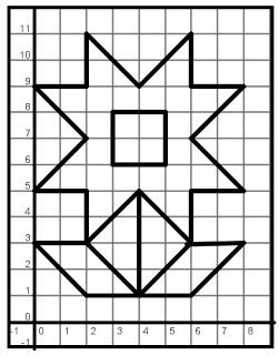Image result for plano cartesiano con figuras de corazon