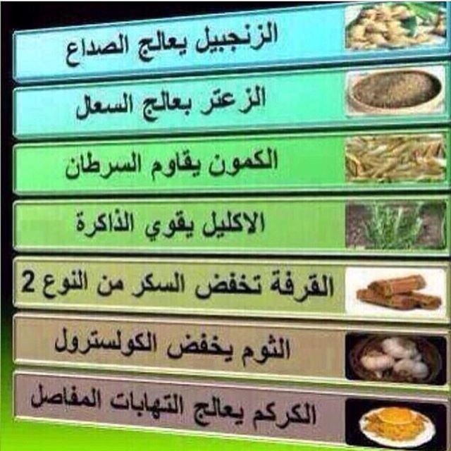 Pin By Abdel On Health Me Up Health And Nutrition Health Science How To Stay Healthy
