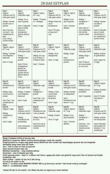 dieet planning