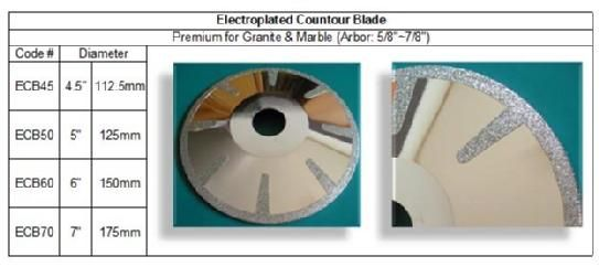 Electroplated Contour Blade made in Korea guarantees consistent high quality. http://www.gobizkorea.com/blog/ProductView.do?blogId=stonetools&id=1026468 Following is our online catalog supported by Korea government;  http://stonetools.gobizkorea.com sales@stonetools.co.kr https://www.facebook.com/StonePolishingPads http://www.linkedin.com/company/stonetools-korea https://www.pinterest.com/stonetoolskorea