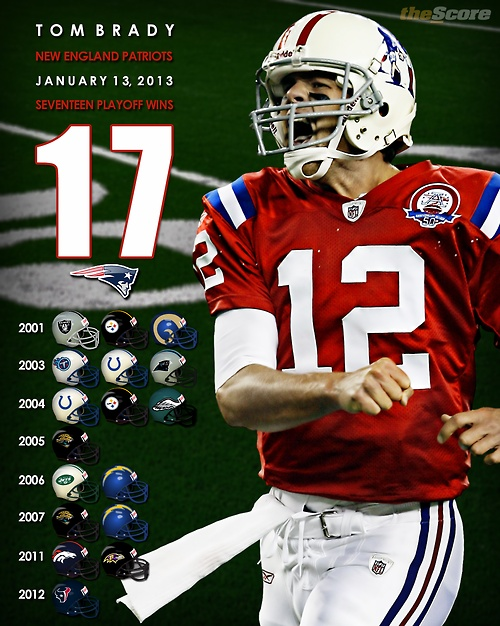 Another Tom Brady record setting performance!