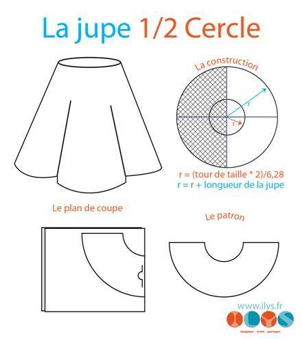 la jupe 1/2 cercle http://www.ilys.fr/4-jupes-faciles-a-coudre-en-moins-dune-heure/