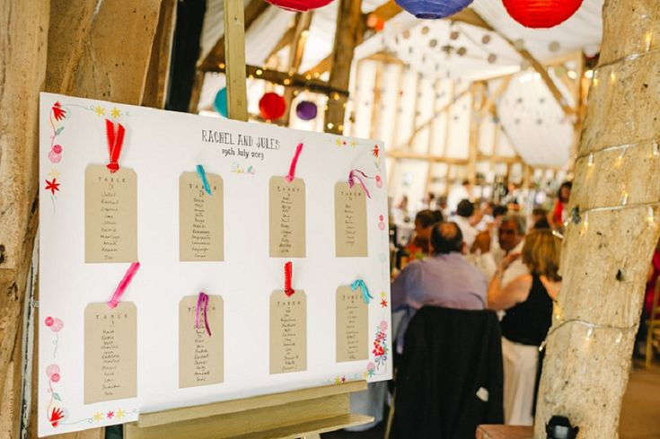 seating chart -Hochzeit auf dem Land in Cambridgeshire von Ann-Kathrin Koch | Hochzeitsblog - The Little Wedding Corner