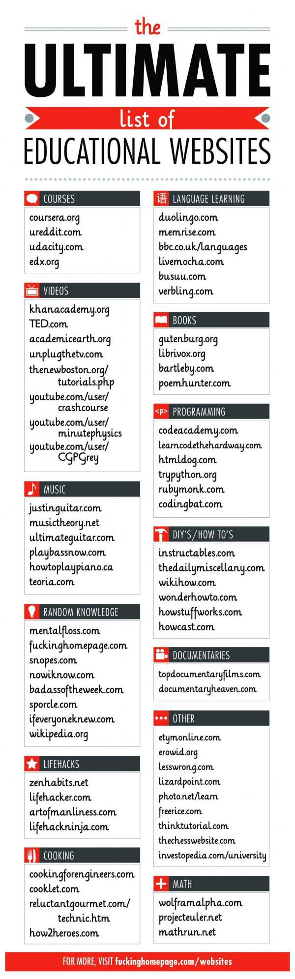 Like the title suggest, this is the Ultimate list of educational websites!