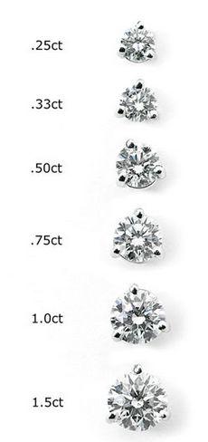 Center Diamond Basically Needs To Be