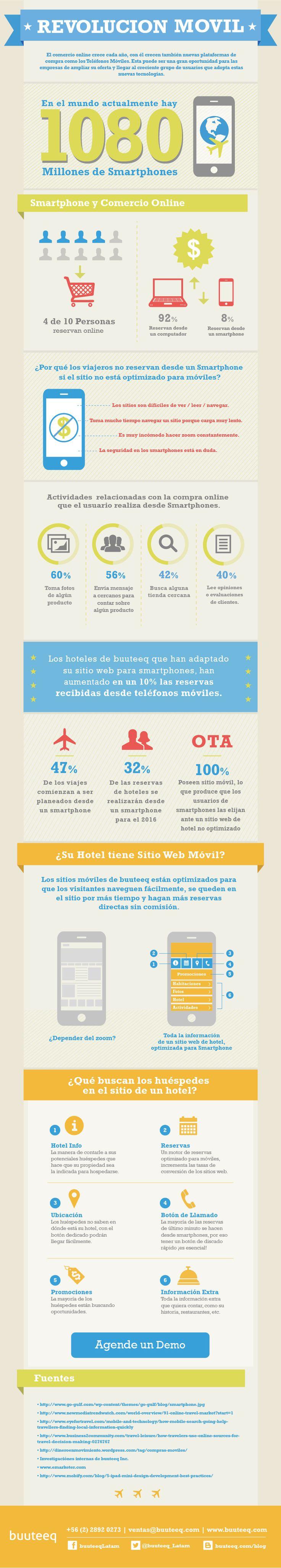 Smartphones y hoteles