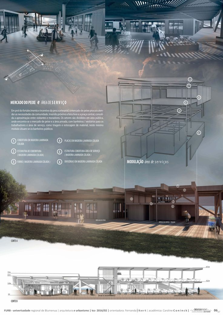 TCC- 2016/02 WATERFRONT- Comunidade São Pedro Navegantes, SC  projeto, imagens e pranchas: Caroline Coninck