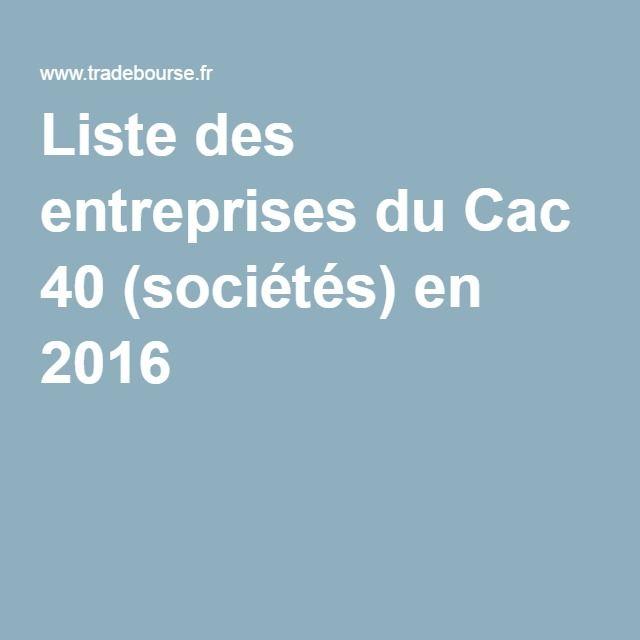Liste des entreprises du Cac 40 (sociétés) en 2016