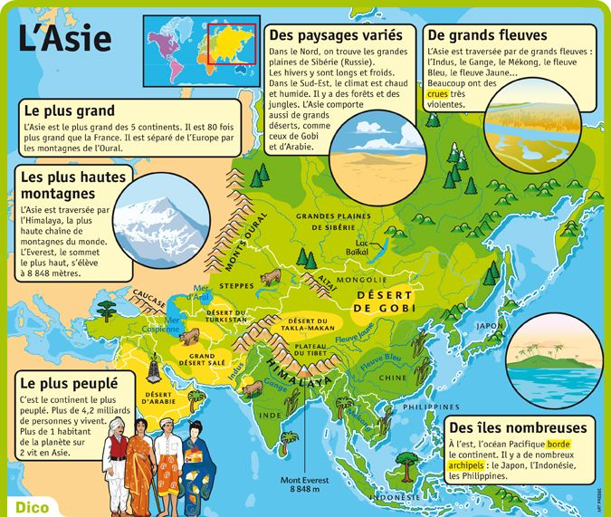 Fiche exposés : L'Asie
