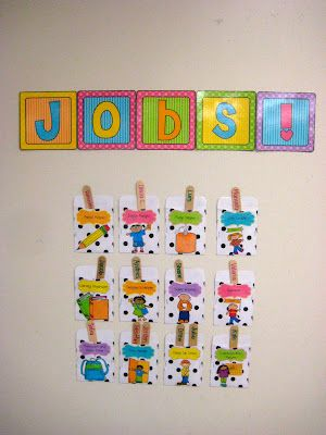 Easiest Jobs To Get Student Room