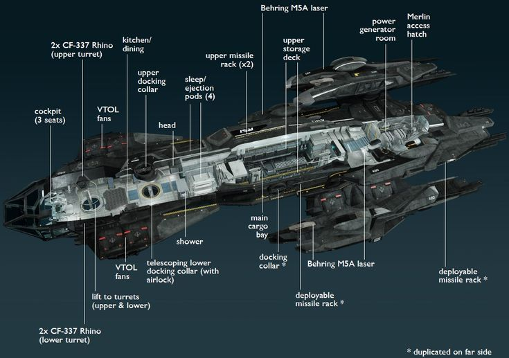 Star Citizen; Andromeda Spaceship