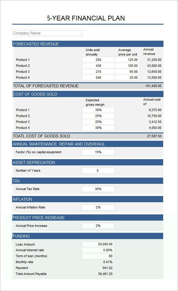 Financial Outlook Template 2 Great Financial Outlook Template Ideas That You Can Share With Financial Plan Template Financial Planning How To Plan