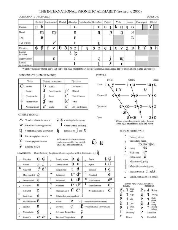 morse code and phonetic alphabet pdf