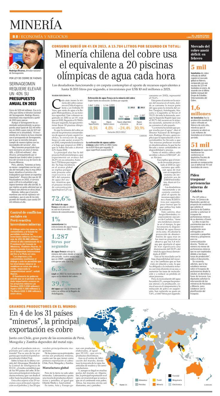 26.05.14: Cifras sobre el uso de agua en Chile | El Mercurio