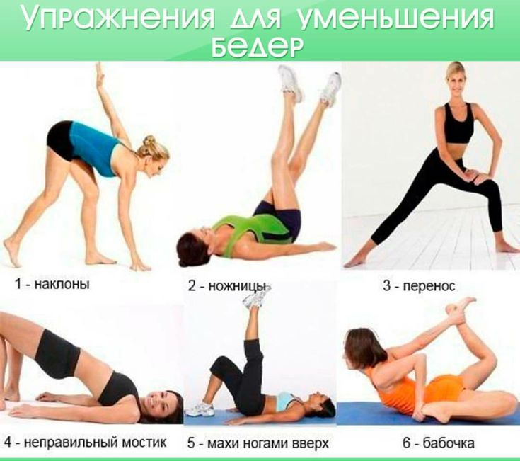 Чтобы Похудели Ноги Упражнения. Какие делать упражнения, чтобы похудели ноги и бедра