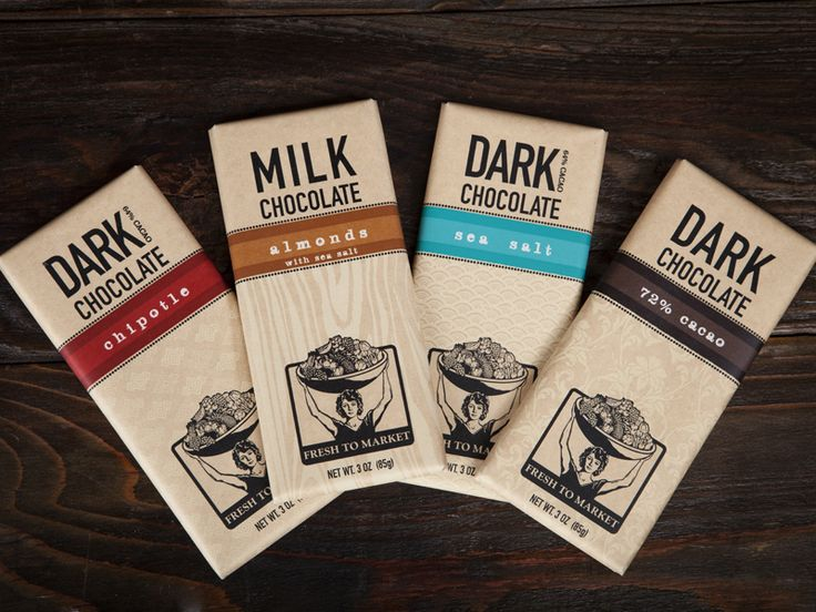 Fresh to Market Chocolate Bar Package Design by Ivan Sohrakoff
