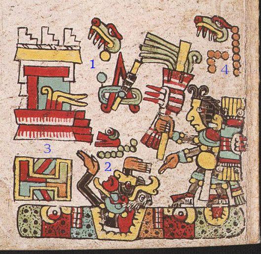 El origen de la dinastía del señor 8 Viento, Águila con pedernales y su aclamación como fundador y gobernante en tres lugares y momentos diferentes