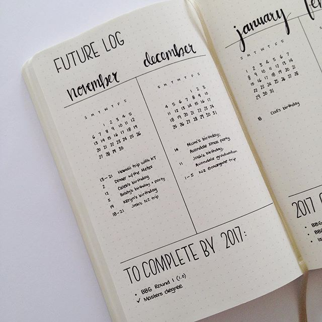 My solution journal