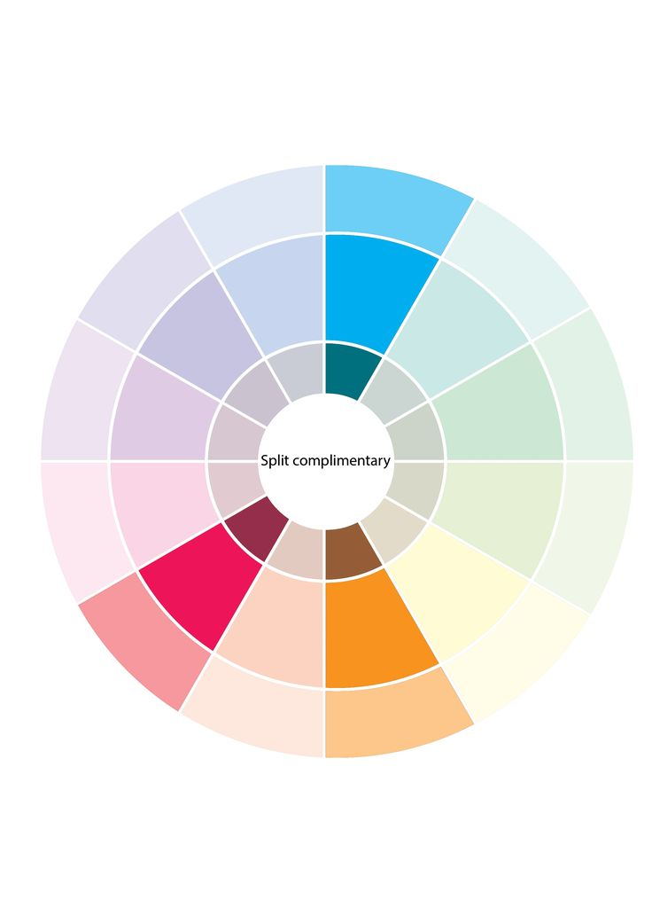 Split-complementary color arrangement results from one color paired with two colors on either side of the original color's direct complement creating a scheme containing three colors.