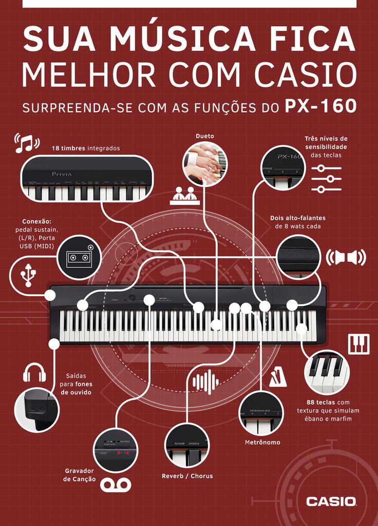 Funções do PX-160 - Piano Digital Casio