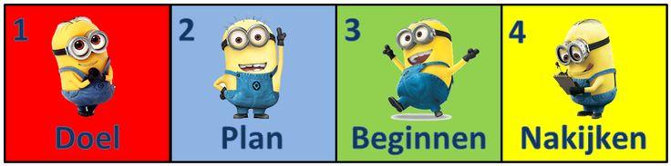 Maak een stappenplan zo dat het kinderen op meerdere manieren aanspreek. Hier dus met getallen, kleuren, korte woorden en favoriete figuur.