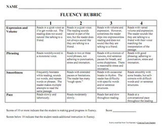 Definitely need this for one my guided reading groups.  Fluency is fabulous!