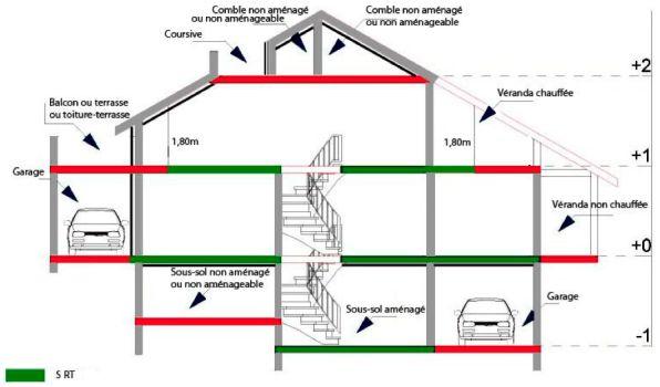 N°109 Surfaces comprises dans le calcul de la surface thermique