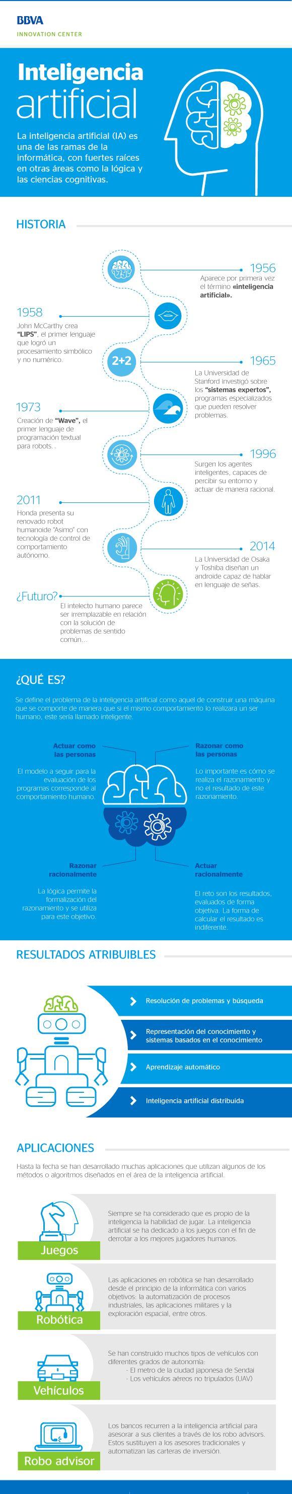 Inteligencia Artificial #infografia                                                                                                                                                                                 Más