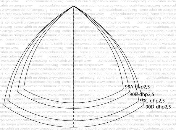 140607-Diferentes-copas-de-senos-02