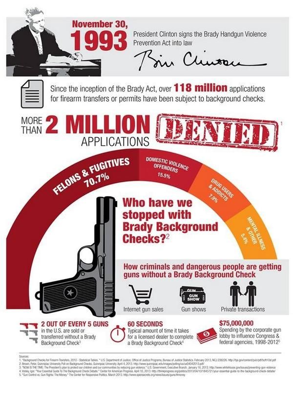 gun control and gun violence among Alabama did not pass any significant gun laws in 2017 gun safety advocates defeated bills that would allow concealed carry without a permit and guns on.