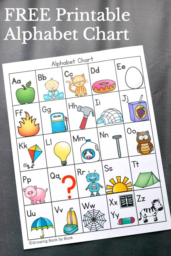 Grab this FREE printable alphabet chart and learn 6 ways to use it! via @growingbbb