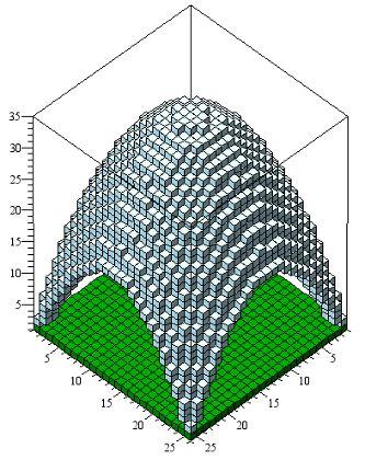 Bio dome idea   Minecraft Houses BlueprintsMinecraft. Best 20  Minecraft blueprints ideas on Pinterest   Minecraft