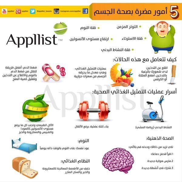 الحياة الصحية والرياضة هما محور صفحتي تمرين تمرين ظهر عضلات كمال أجسام الصحة نادي فتنس الصحة السعودية مك Health Healthy Health Health Fitness