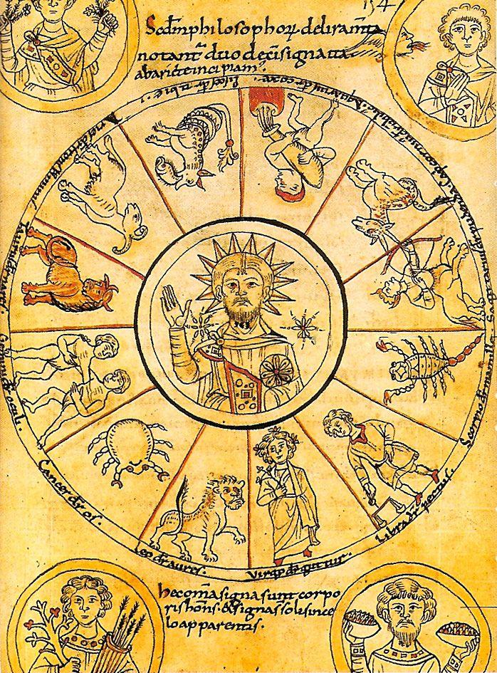 Картинки древней знаков зодиака