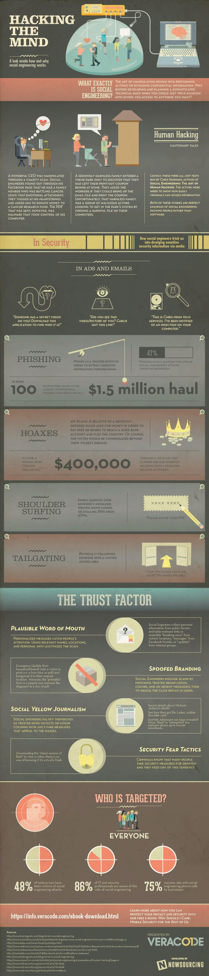 Why Social Engineering Works [infographic]  http://blogs.payscale.com/salary_report_kris_cowan/2013/03/why-social-engineering-works-infographic.html