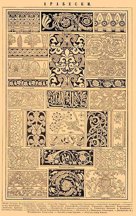 Архитектурные орнаменты древности