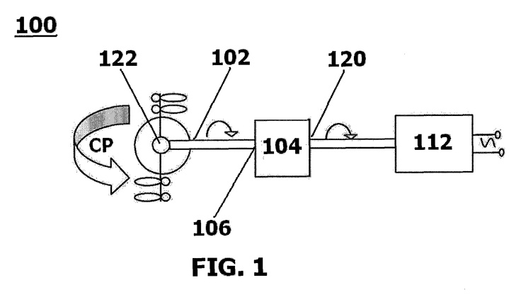 WO2012172570A2 ELECTRIC POWER GENERATION BY THE MECHANICAL