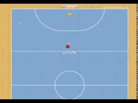 Ejercicio de entrenamiento de porteros de fútbol sala: enfrentamiento 1c1 - YouTube