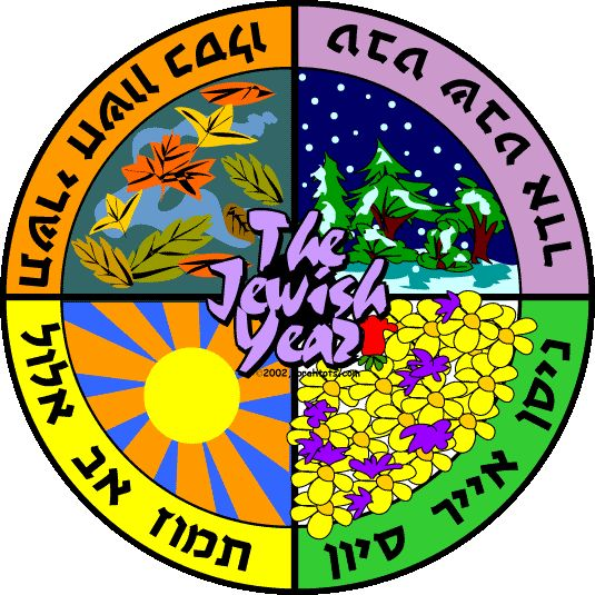 Torah Tots - The Site for Jewish children - Jewish Calendar